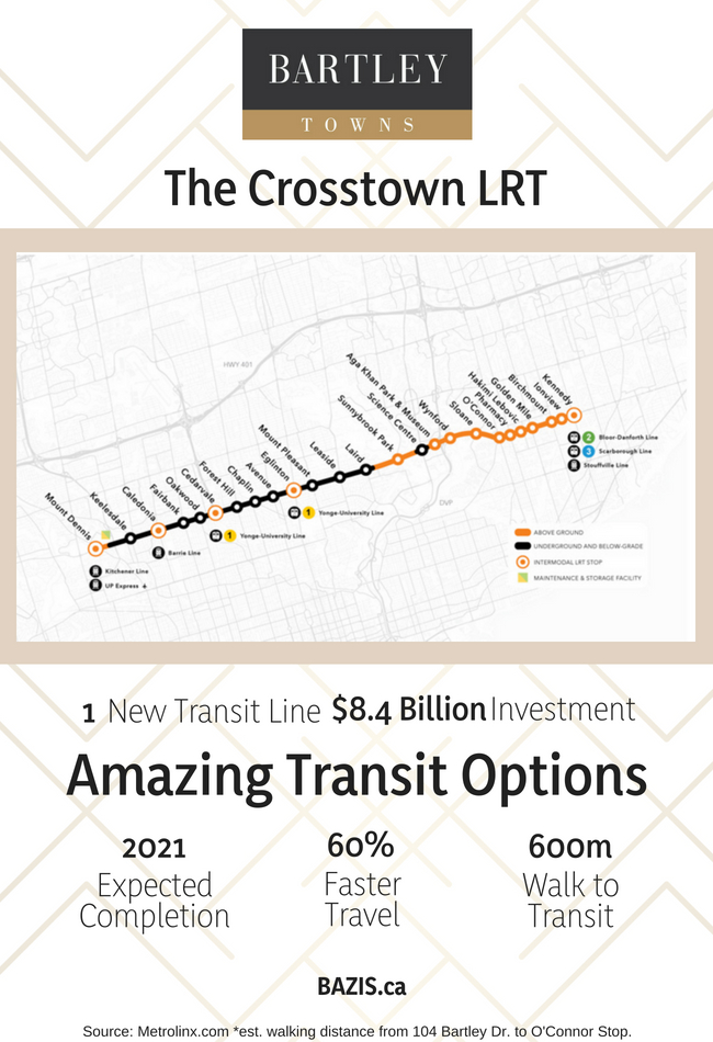 crosstown lrt bartley towns toronto