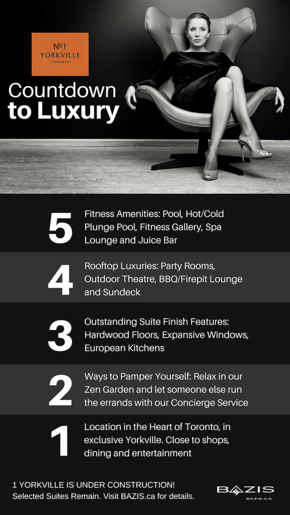 1 Yorkville toronto new luxury condo amenities